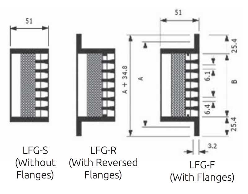 Linear Floor Grille Flange Options